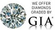 GIA, Gemological Institute of America